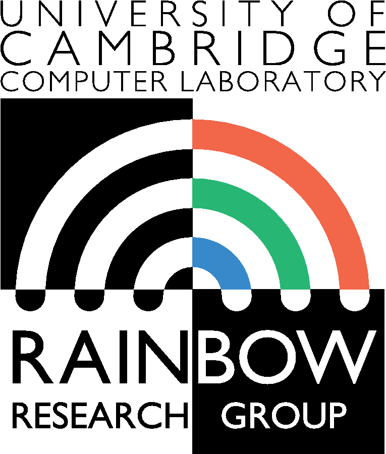 rainbow research group